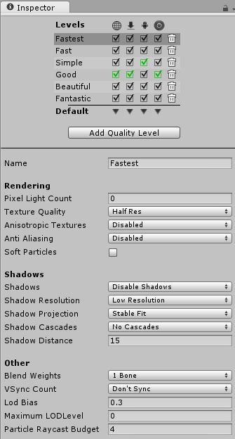 How To Plan Optimizations with Unity*