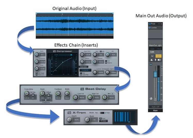 studio one 4 showing effect chain