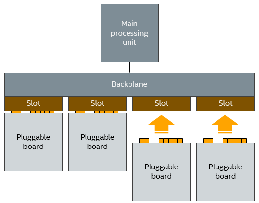 Fault Two Boards