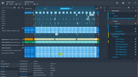 Intel Graphics Performance Analyzers