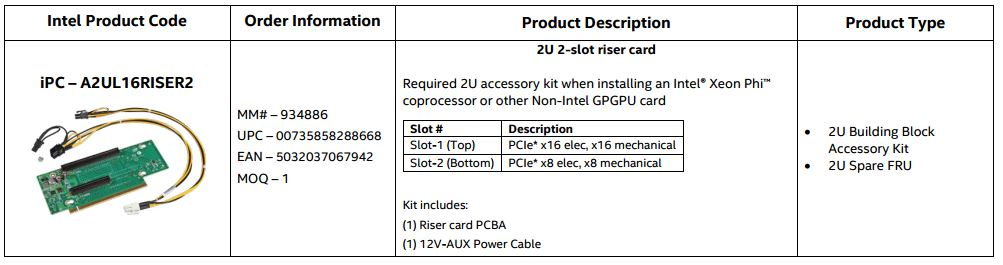 Requirements and Troubleshooting for Intel® Xeon Phi™ Coprocessors