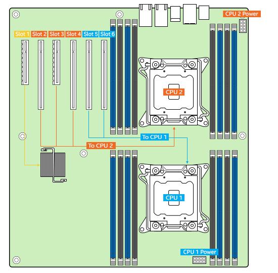 Intel S2600CP Server Board Windows Vista 64-BIT