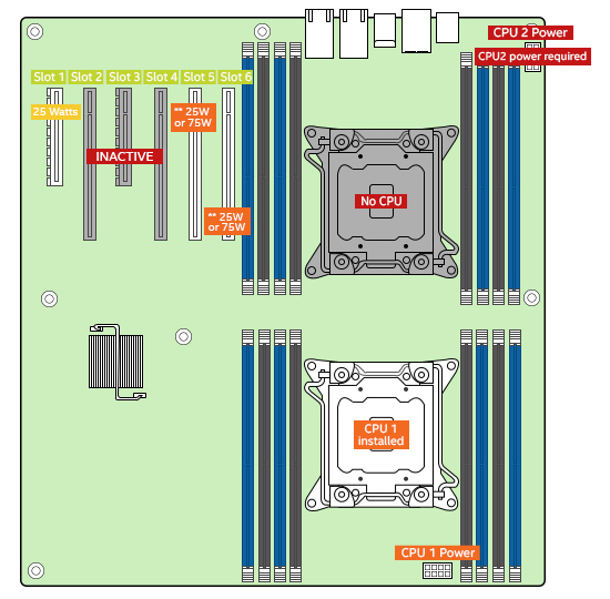 PCI Express* Configuration in the Intel® Server Board S2600CW Family