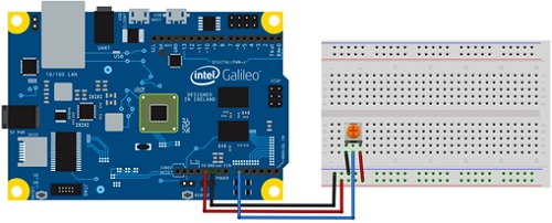 EEPROM Write Example for Intel® Galileo Board