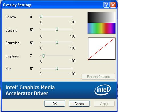 Overlay Settings Adjustment using an Intel® Graphics Media Accelerator Driver