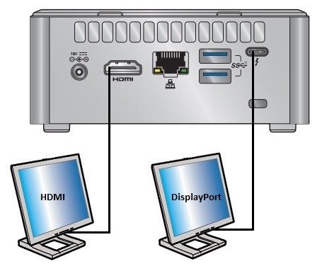 Two displays option 1