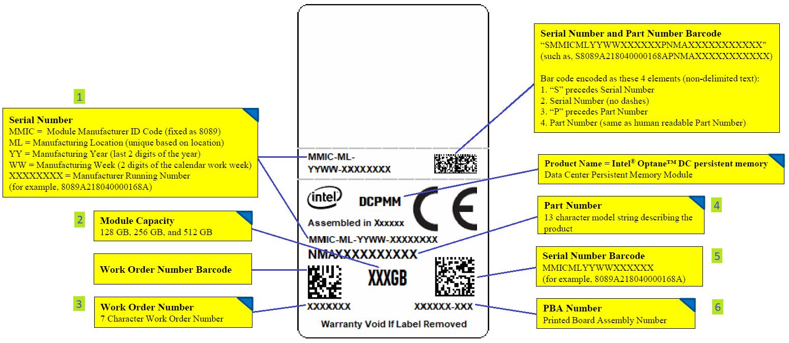 Этикетка энергонезависимой памяти Intel® Optane™ DC