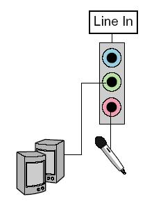 2-Channel Audio