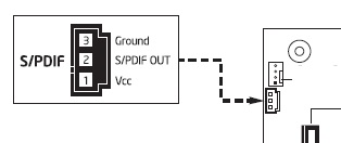 3-Pin//2-Pin SPDIF Audio Cable Video Graphics