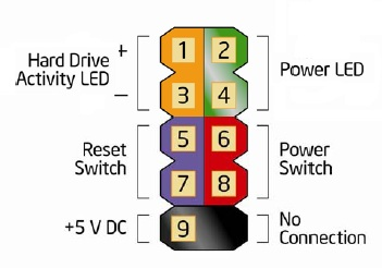 front panel header for intel® nuc atwood power switch wiring diagram computer power switch wiring diagram