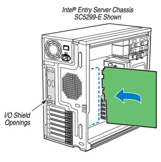 I/O shield openings