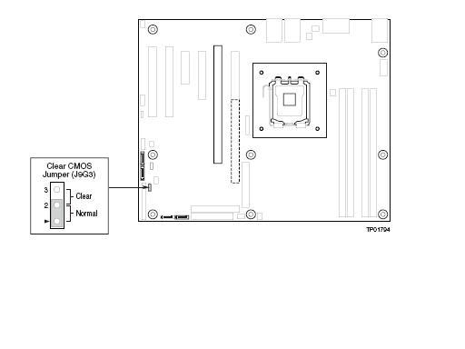 Intel entry server board se7230nh1-e