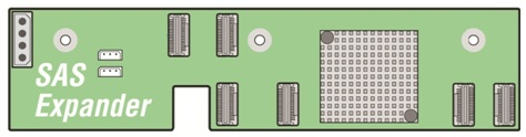 Diagram of 24-port SAS Expander