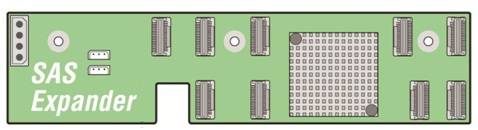 Diagram of 36-port SAS Expander