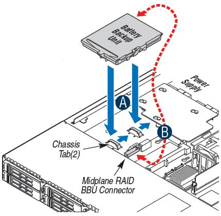 Step 10: Install RAID Battery Backup Unit (BBU)