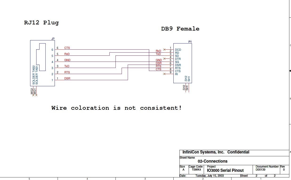 Known Issues For Intel True Scale Fabric Switches 12000 Series Rj12 Wiring Diagram Pools Build One According To Schematic Below