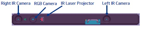Image result for Intel RealSense R200