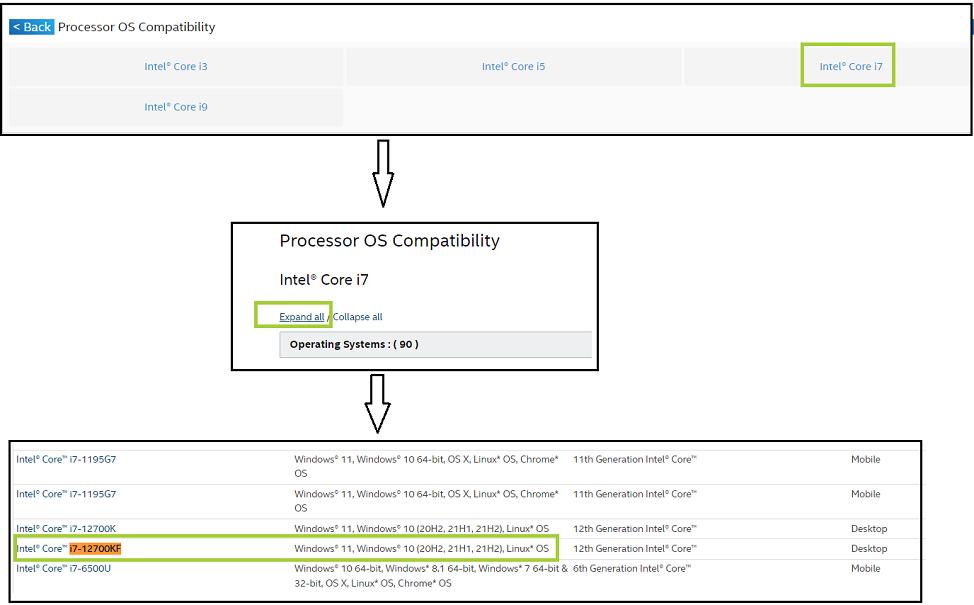 Processor OS Compatibility