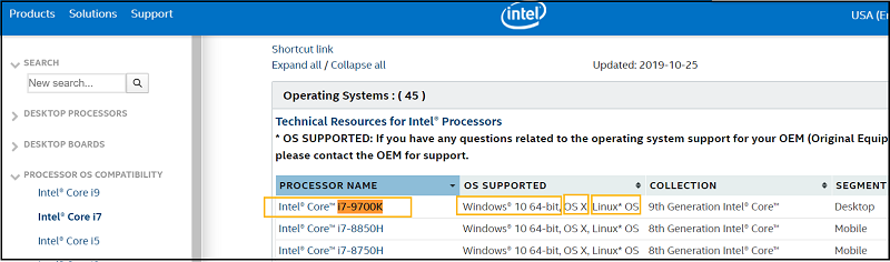Supported operating systems for i7-9700K