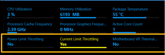 Example of Current Limit Throttling