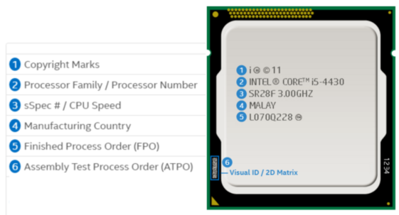 Processor markings