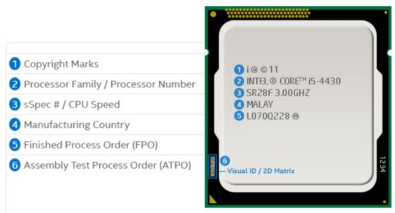Processor markings