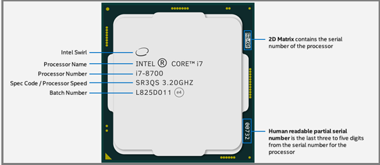 Where Can I Find Intel® Boxed Processor Numbers for Warranty?