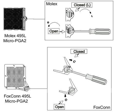 Disengaging the Socket Actuator
