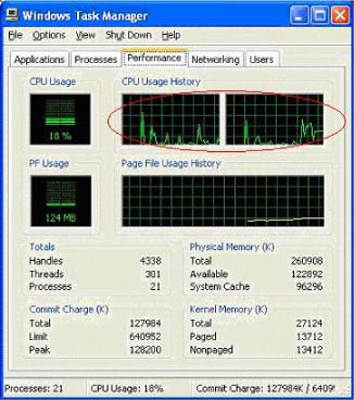 Verifying Hyper-Threading Technology in Windows* XP task manager