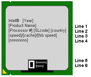 Processor markings for most current processors
