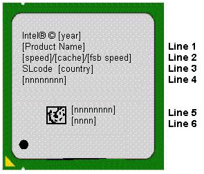 Processor markings for older processors