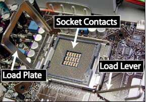 Opening socket image