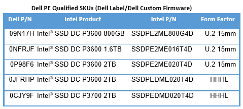 Support for Dell* Servers with Intel® Solid State Drives