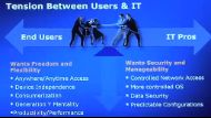 Intel IT Discusses Dynamic Virtual Client