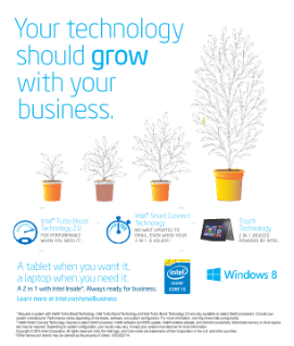 Technology to Grow Your Business