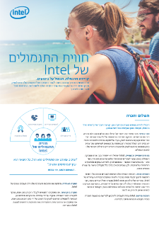 Intel Israel Benefits Guide (Hebrew)