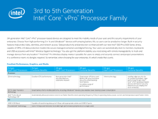 3rd to 5th Generation Intel® Core™ vPro™ Processor Family