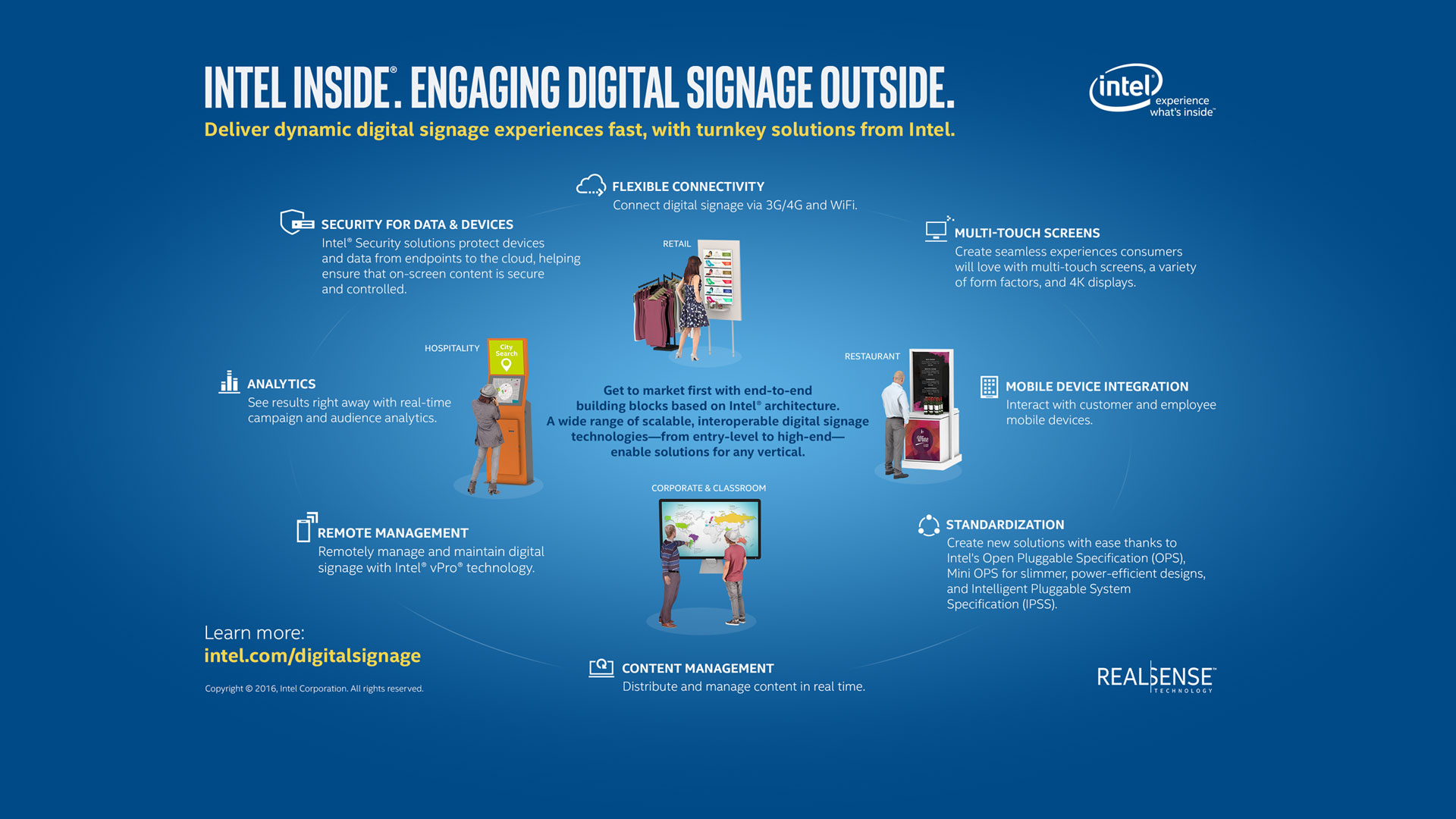 Digital Signage Infographic Engaging Solutions With Intel