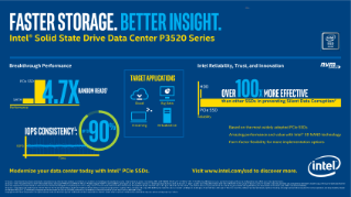 Faster Storage. Better Insight. Intel® SSD DC P3520 Series