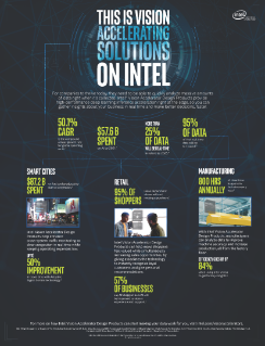 This Is Vision Accelerating Solutions on Intel