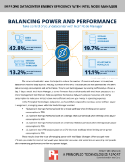 Improve Data Center Energy Efficiency with Intel® Node Manager