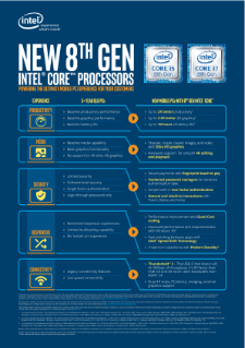 8th Generation Intel® Core™ Mobile Processor Vs Previous Generations