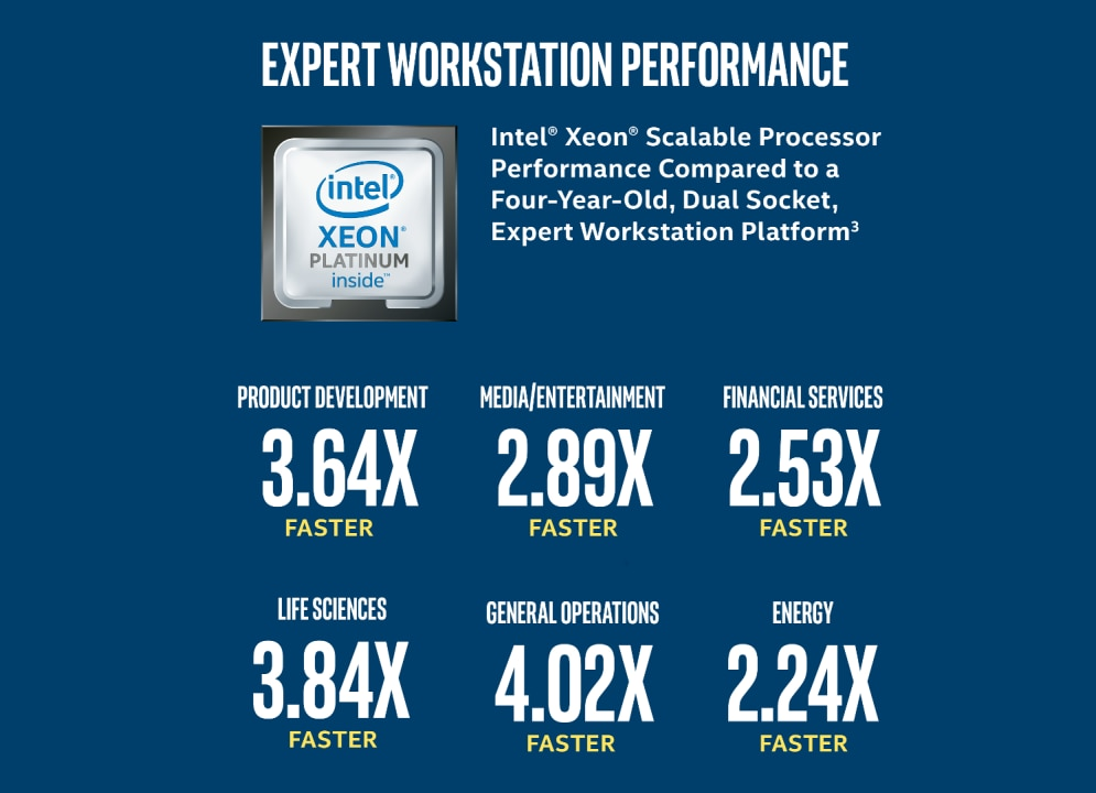 Intel® Xeon® Scalable and W Processors for Workstations Brief