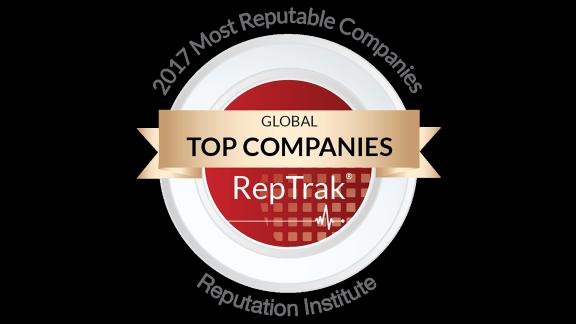 Global top companies 2017