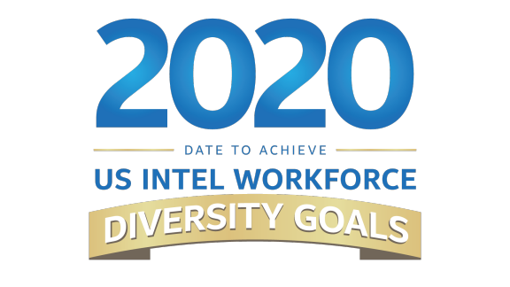 2020 Date to Achieve US Intel Workforce Diversity Goals