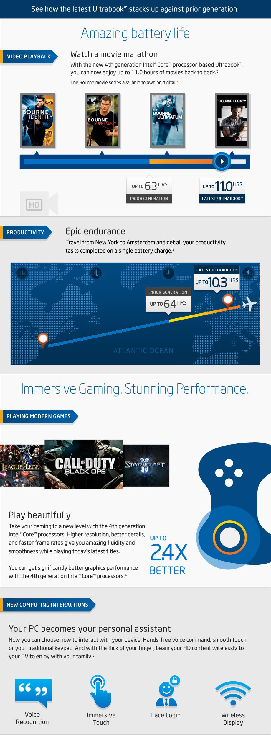 Intel Core I5 4200u Graphics Driver Download