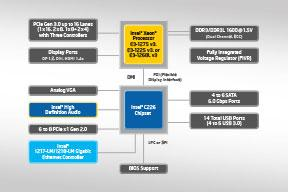 content public documents specification updates xeon family spec update