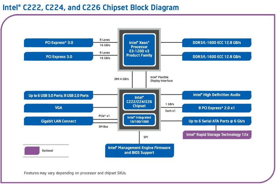 Intel R G33 G31 Express Chipset Family Драйвер 2011