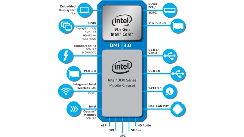 9th Gen Intel® Core™ Mobile Processors (H-Series) Product Brief