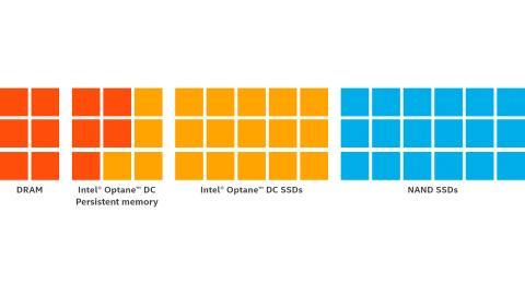 Data Center Storage with Intel® Optane™ Technologies
